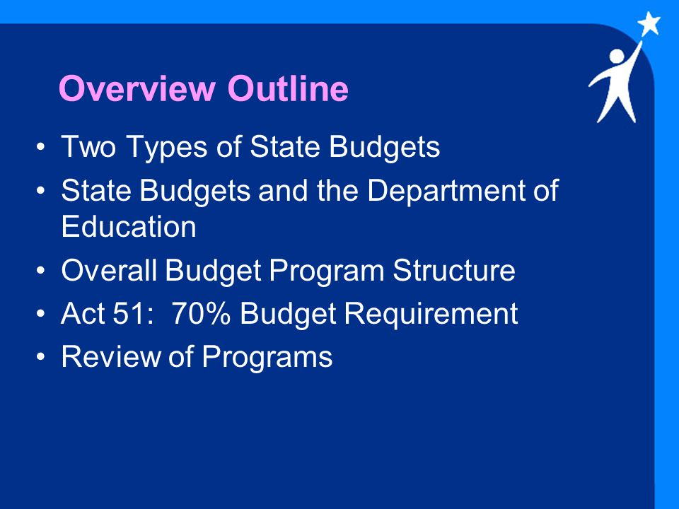 Two Types of State Budgets Operating Budget This budget provides funding for the general operations of each department.