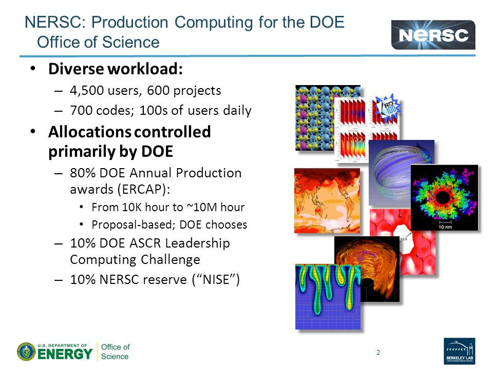 Diverse workload: – 4,500 users, 600 projects – 700 codes; 100s of users daily Allocations controlled primarily by DOE – 80% DOE Annual Production awards (ERCAP): From 10K hour to ~10M hour Proposal-based; DOE chooses – 10% DOE ASCR Leadership Computing Challenge – 10% NERSC reserve ( NISE ) 2 NERSC: Production Computing for the DOE Office of Science