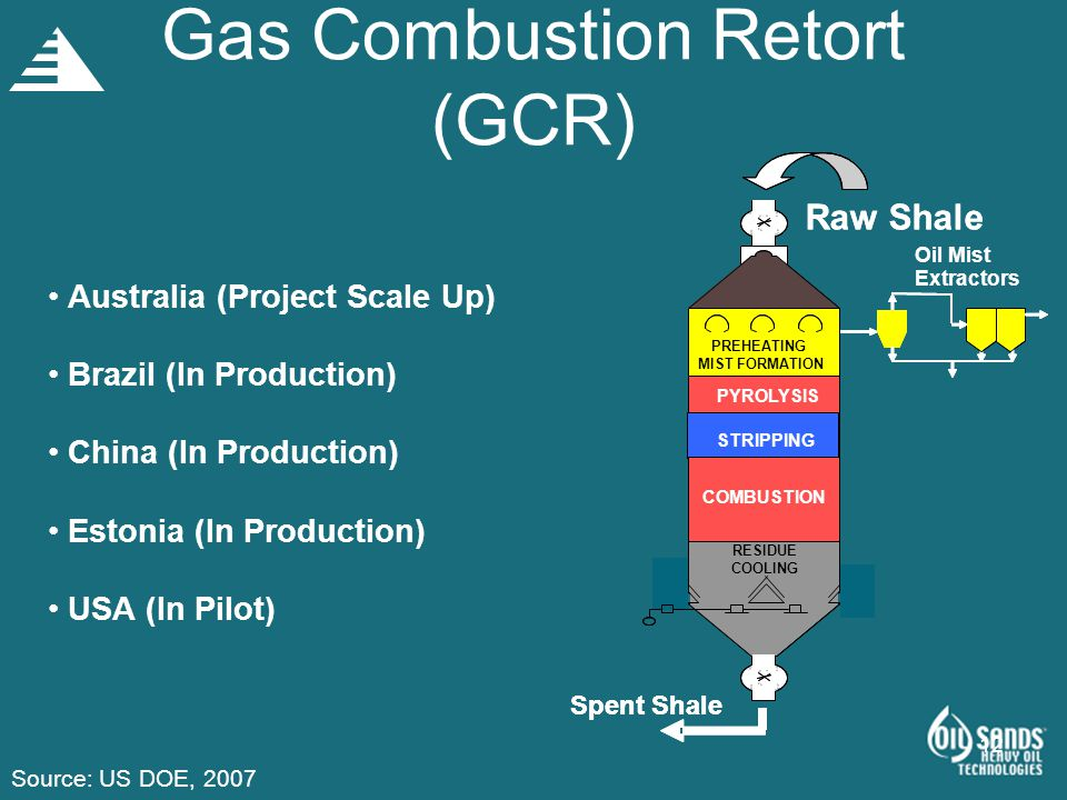 12 Gas Combustion Retort (GCR) Australia (Project Scale Up) Brazil (In Production) China (In Production) Estonia (In Production) USA (In Pilot) Source