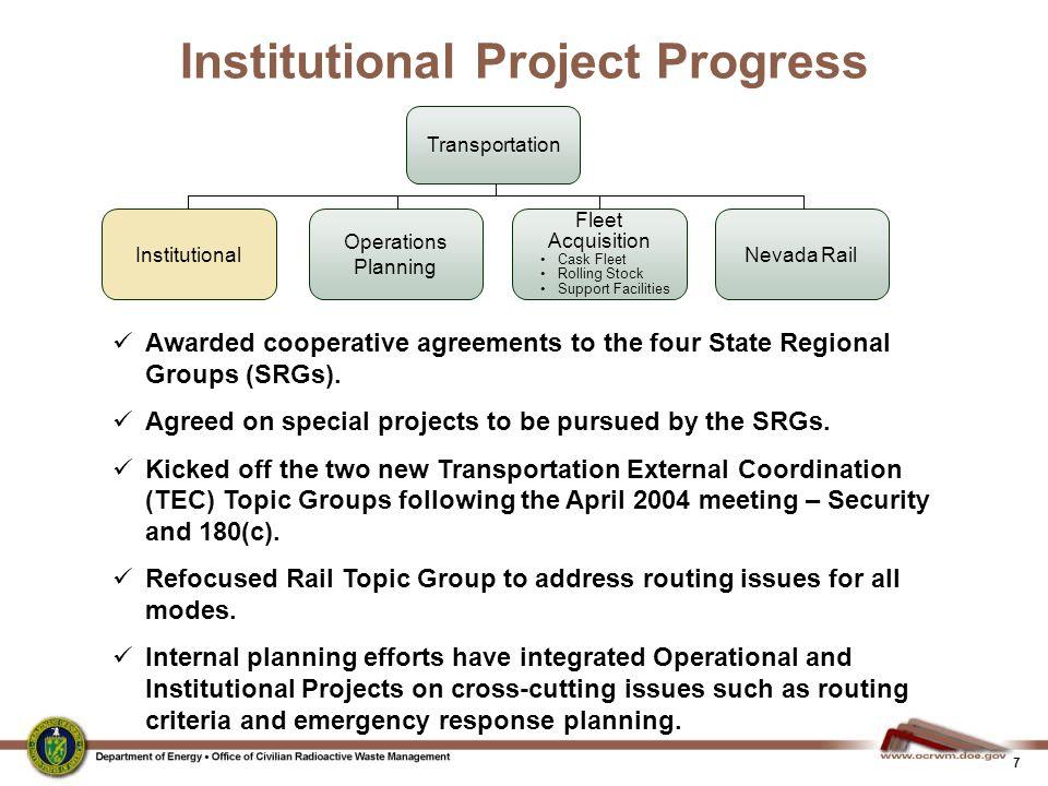 7 Institutional Project Progress Transportation Fleet Acquisition Cask Fleet Rolling Stock Support Facilities Operations Planning Nevada RailInstituti
