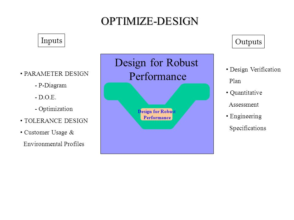 Engineering Specifications Design FMEA Customer Duty Cycle & Environmental Profiles Noise Factor Management Strategy Design Verification Plan Test and Verify Design Verification Plan & Report Outputs Inputs Test and Verify VERIFY