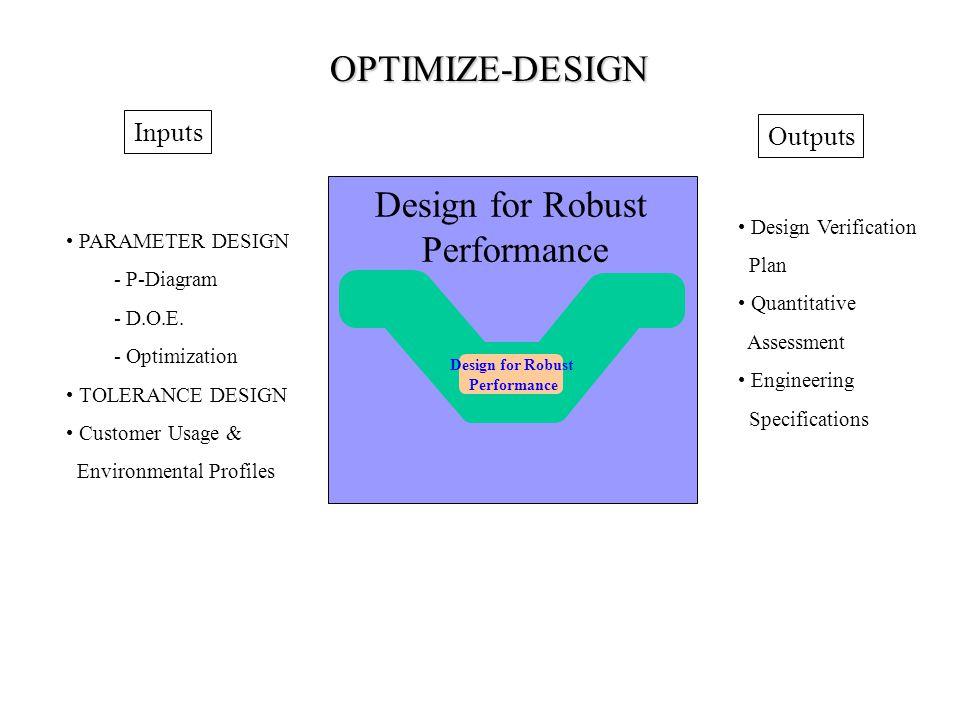 Design for Robust Performance PARAMETER DESIGN - P-Diagram - D.O.E. - Optimization TOLERANCE DESIGN Customer Usage & Environmental Profiles Design Ver