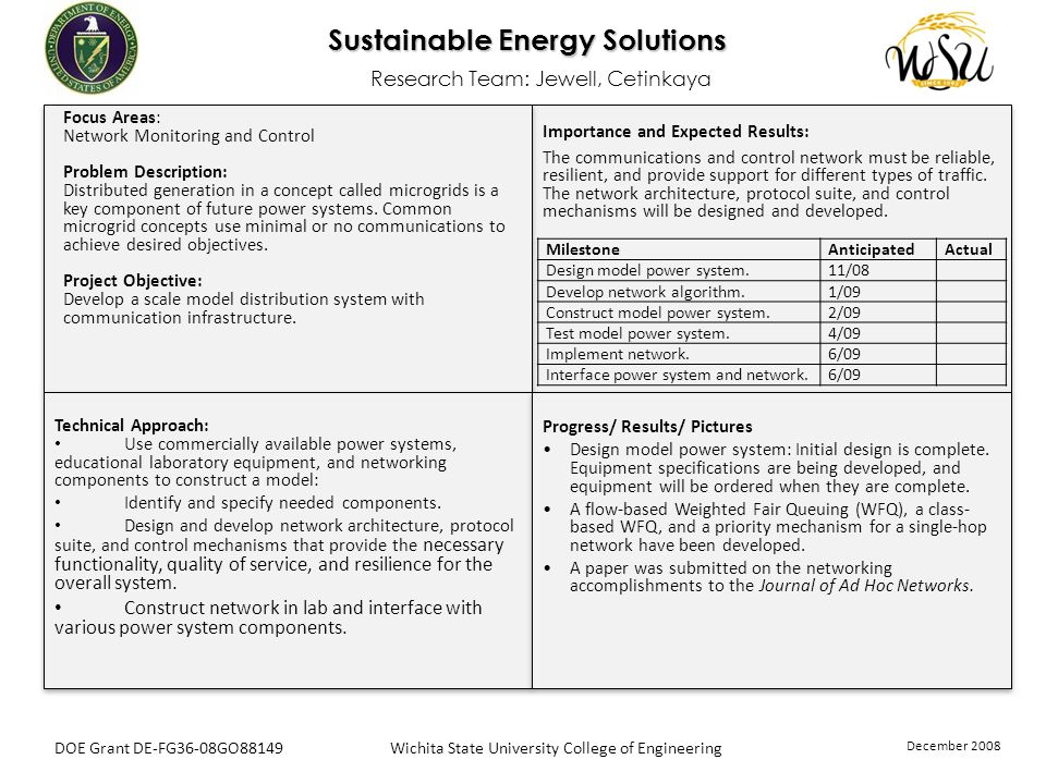 Sustainable Energy Solutions Sustainable Energy Solutions Research Team: Jewell, Cetinkaya Importance and Expected Results: The communications and control network must be reliable, resilient, and provide support for different types of traffic.
