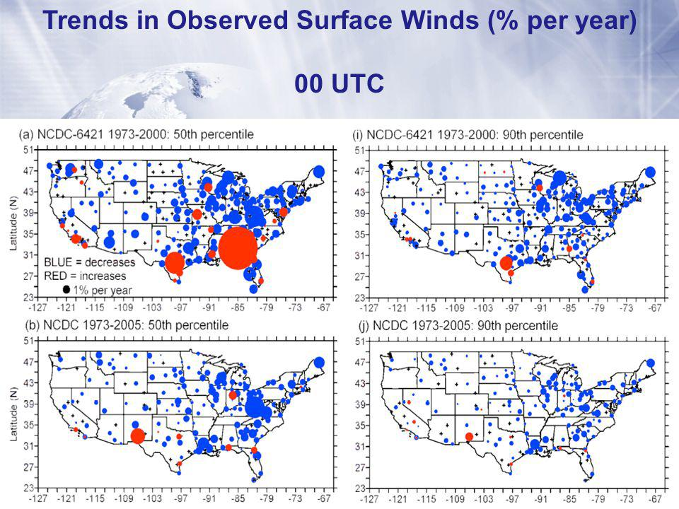 Trends in Observed Surface Winds (% per year) 00 UTC
