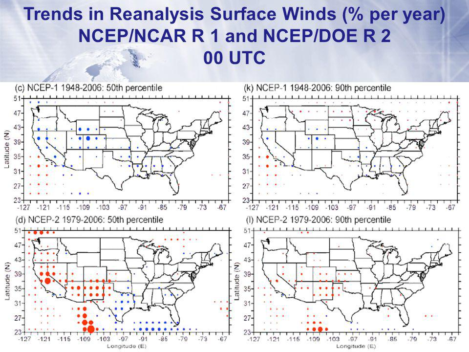 Trends in Reanalysis Surface Winds (% per year) NCEP/NCAR R 1 and NCEP/DOE R 2 00 UTC