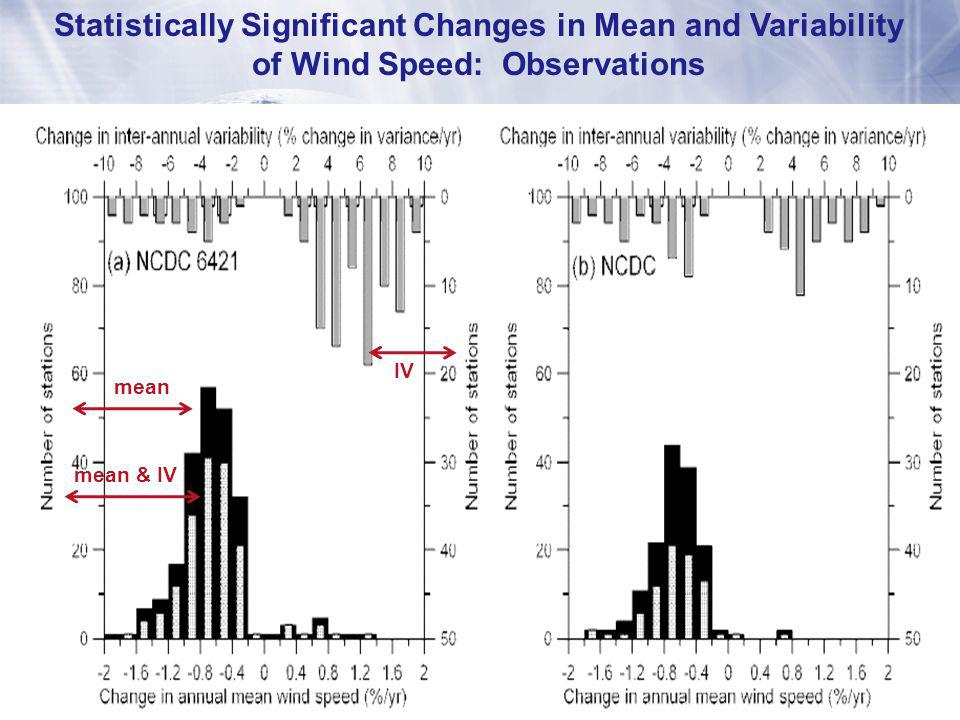 Statistically Significant Changes in Mean and Variability of Wind Speed: Observations mean mean & IV IV