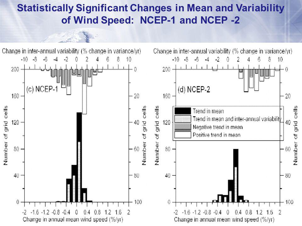 Statistically Significant Changes in Mean and Variability of Wind Speed: NCEP-1 and NCEP -2