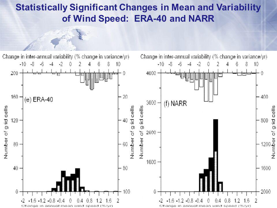 Statistically Significant Changes in Mean and Variability of Wind Speed: ERA-40 and NARR