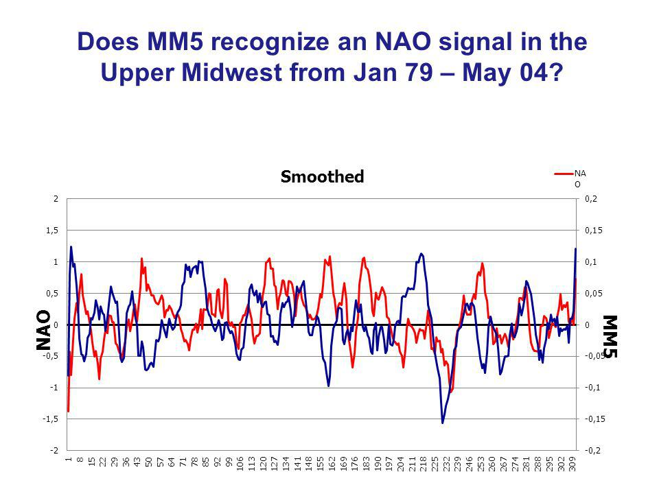Does MM5 recognize an NAO signal in the Upper Midwest from Jan 79 – May 04