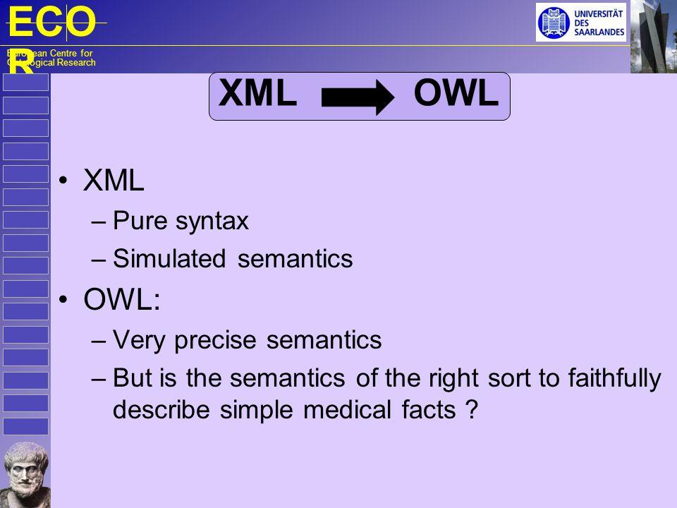 ECO R European Centre for Ontological Research XML OWL XML – Pure syntax – Simulated semantics OWL: – Very precise semantics – But is the semantics of