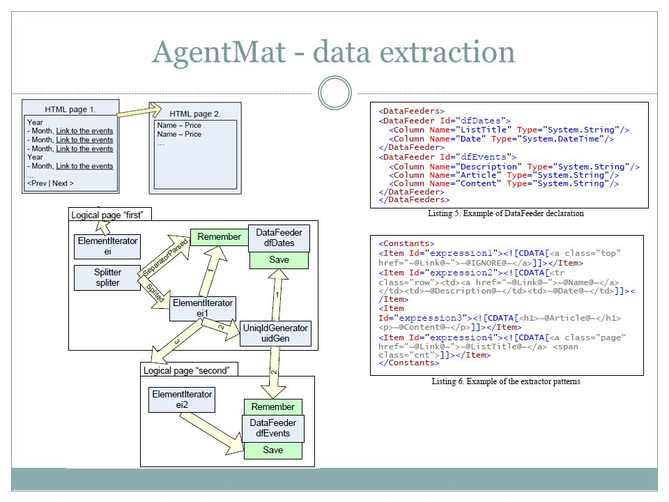 AgentMat - data extraction
