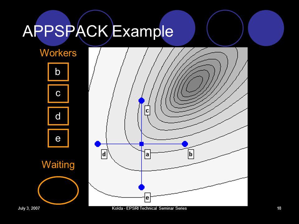 July 3, 2007Kolda - EPSRI Technical Seminar Series17 APPSPACK Example Workers Waiting