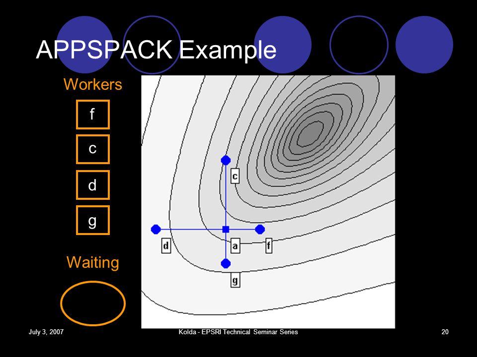 July 3, 2007Kolda - EPSRI Technical Seminar Series19 APPSPACK Example Workers Waiting c d