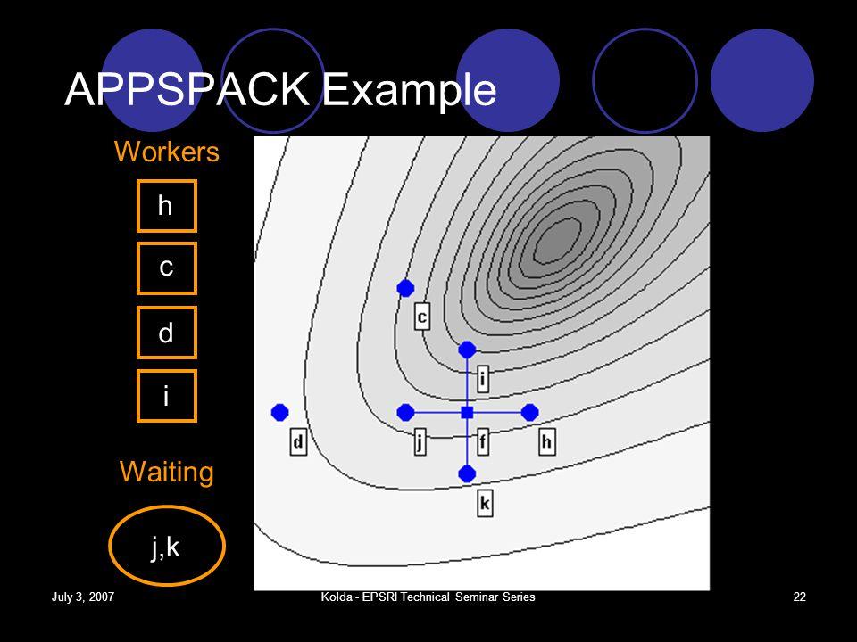 July 3, 2007Kolda - EPSRI Technical Seminar Series21 APPSPACK Example Workers Waiting c d
