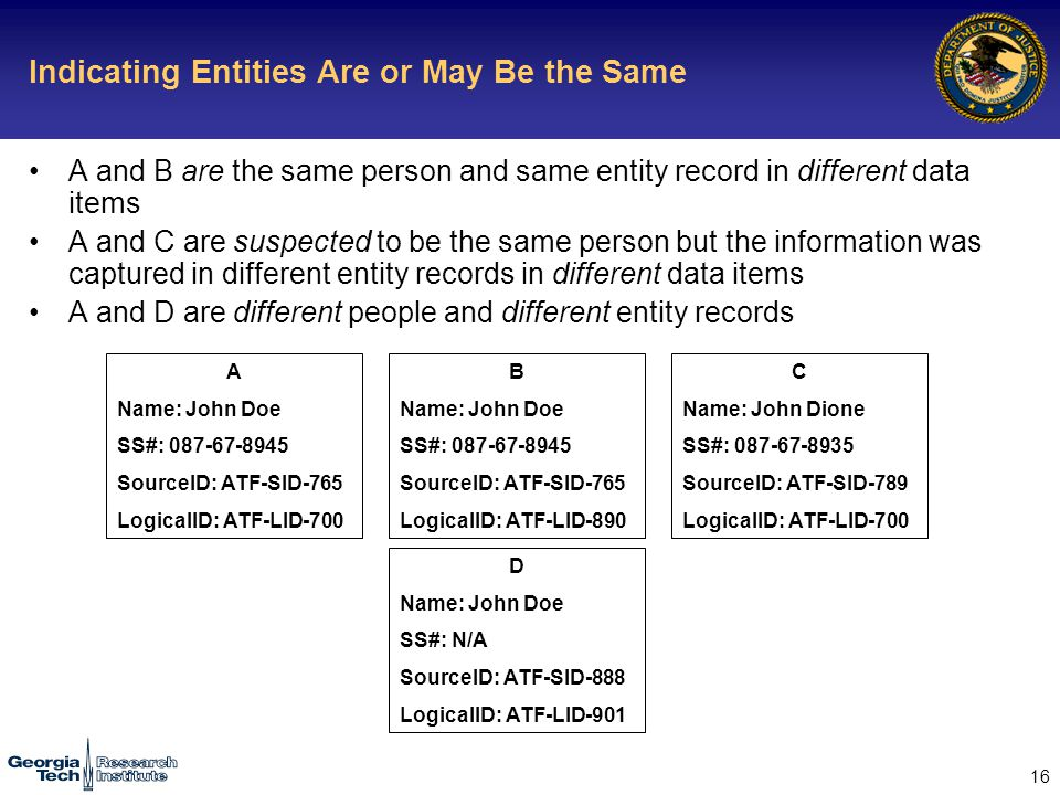 16 Indicating Entities Are or May Be the Same A and B are the same person and same entity record in different data items A and C are suspected to be the same person but the information was captured in different entity records in different data items A and D are different people and different entity records A Name: John Doe SS#: 087-67-8945 SourceID: ATF-SID-765 LogicalID: ATF-LID-700 B Name: John Doe SS#: 087-67-8945 SourceID: ATF-SID-765 LogicalID: ATF-LID-890 C Name: John Dione SS#: 087-67-8935 SourceID: ATF-SID-789 LogicalID: ATF-LID-700 D Name: John Doe SS#: N/A SourceID: ATF-SID-888 LogicalID: ATF-LID-901