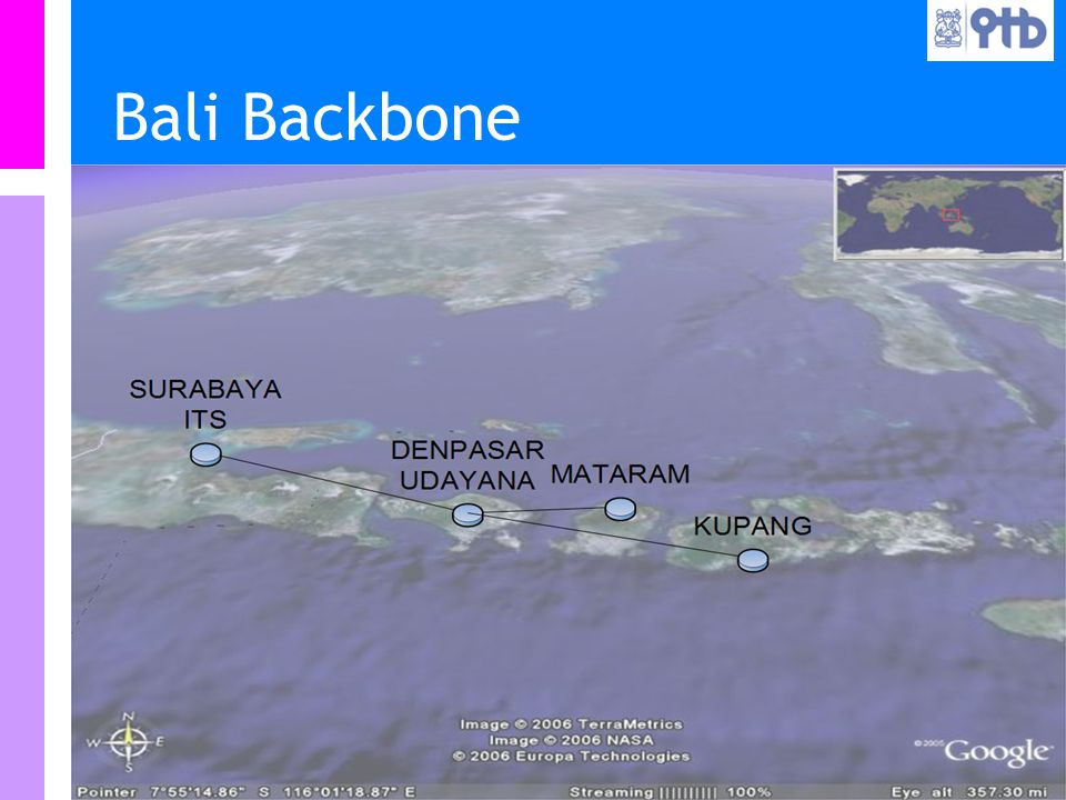 Information Resources Unit Teknologi Bandung IRU Bali Backbone