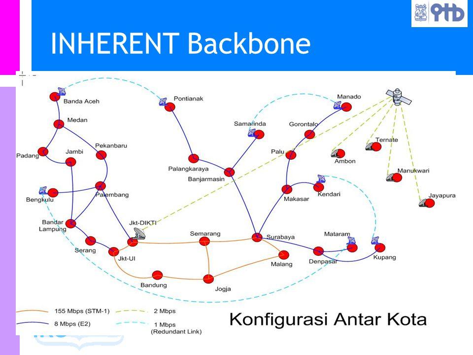 Information Resources Unit Teknologi Bandung IRU INHERENT Backbone