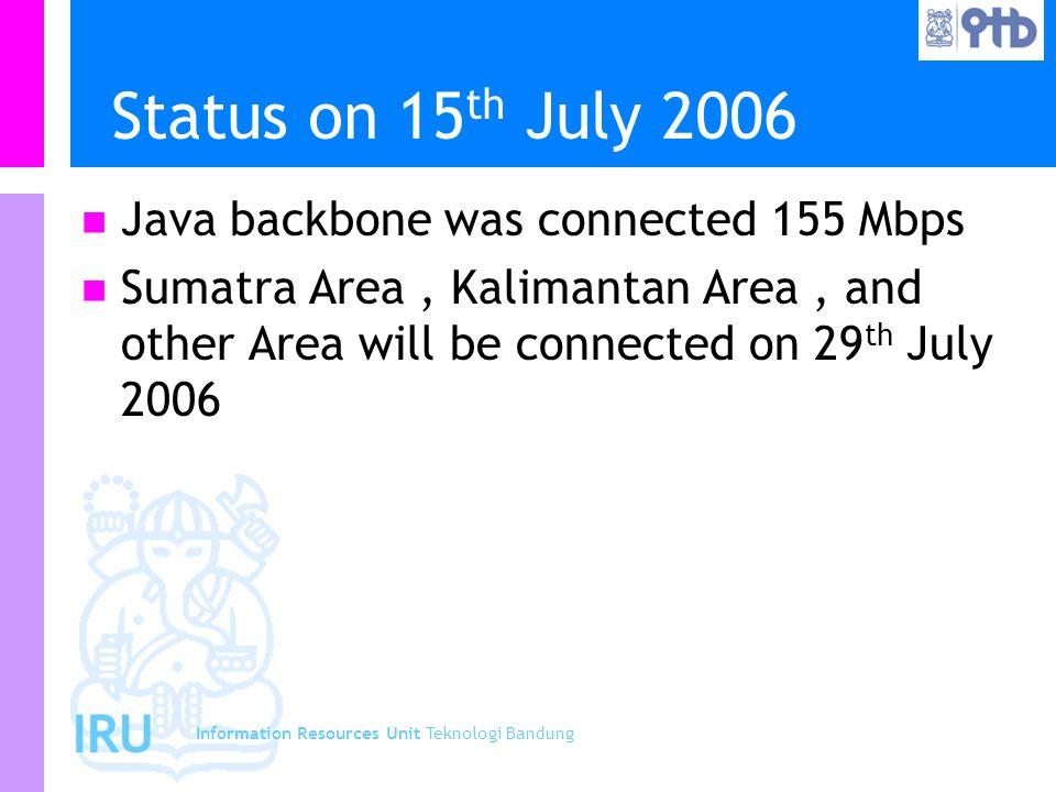 Information Resources Unit Teknologi Bandung IRU Status on 15 th July 2006 Java backbone was connected 155 Mbps Sumatra Area, Kalimantan Area, and oth