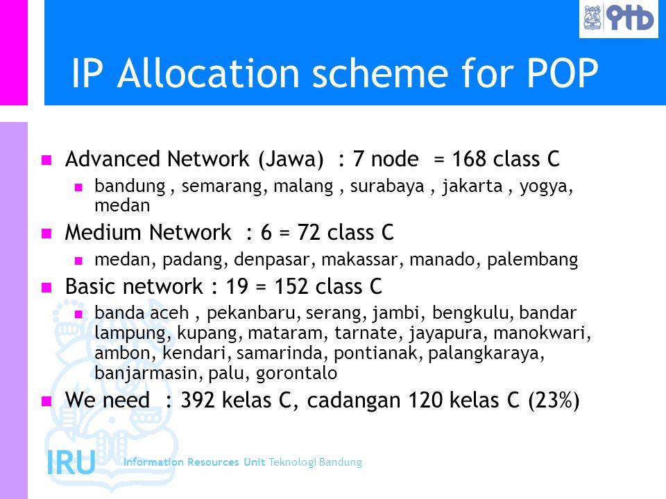 Information Resources Unit Teknologi Bandung IRU IP Allocation scheme for POP Advanced Network (Jawa) : 7 node = 168 class C bandung, semarang, malang, surabaya, jakarta, yogya, medan Medium Network : 6 = 72 class C medan, padang, denpasar, makassar, manado, palembang Basic network : 19 = 152 class C banda aceh, pekanbaru, serang, jambi, bengkulu, bandar lampung, kupang, mataram, tarnate, jayapura, manokwari, ambon, kendari, samarinda, pontianak, palangkaraya, banjarmasin, palu, gorontalo We need : 392 kelas C, cadangan 120 kelas C (23%)