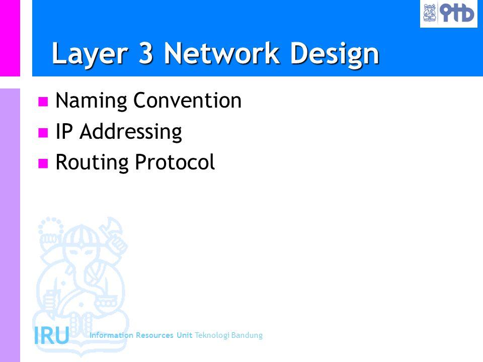 Information Resources Unit Teknologi Bandung IRU Layer 3 Network Design Naming Convention IP Addressing Routing Protocol