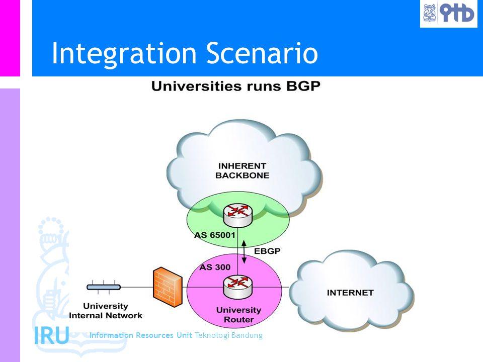 Information Resources Unit Teknologi Bandung IRU Integration Scenario