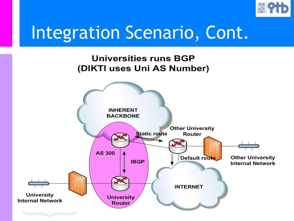 Information Resources Unit Teknologi Bandung IRU Integration Scenario, Cont.