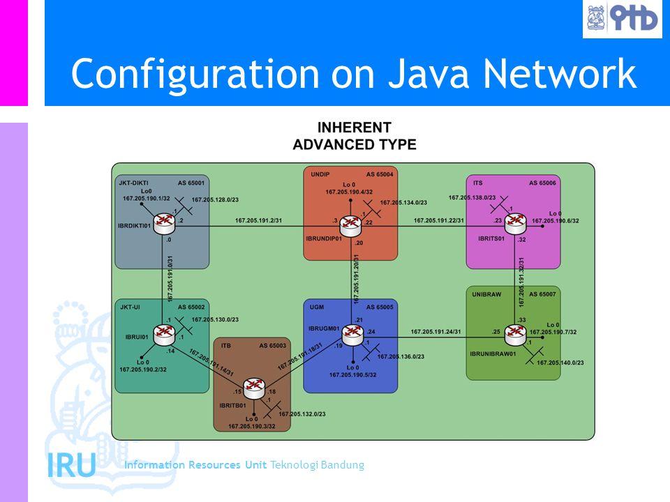 Information Resources Unit Teknologi Bandung IRU Configuration on Java Network