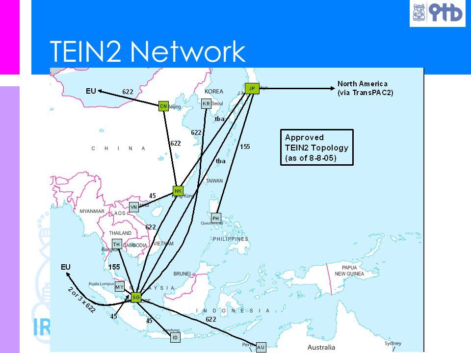 Information Resources Unit Teknologi Bandung IRU TEIN2 Network