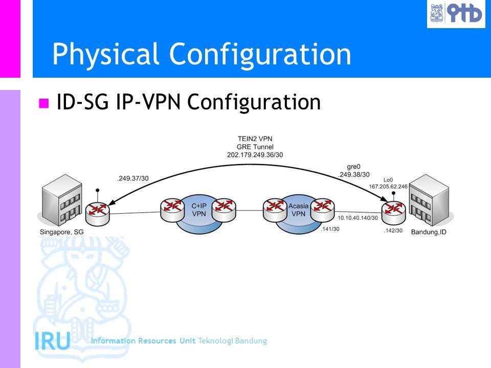 Information Resources Unit Teknologi Bandung IRU Physical Configuration ID-SG IP-VPN Configuration