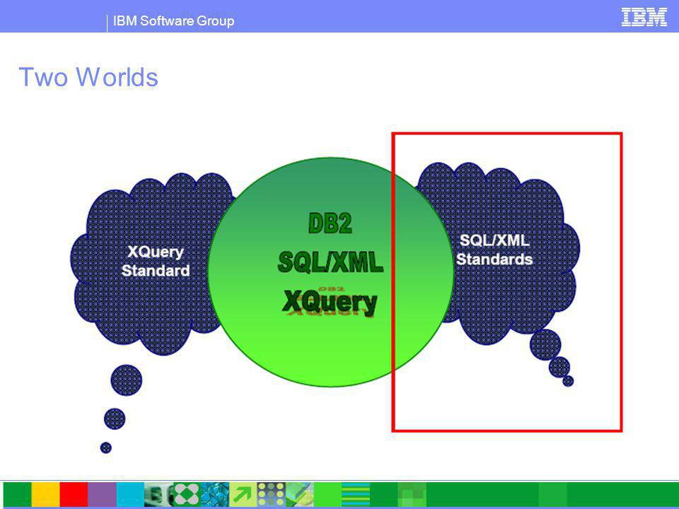 IBM Software Group Two Worlds