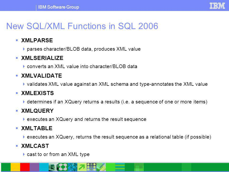 IBM Software Group New SQL/XML Functions in SQL 2006  XMLPARSE  parses character/BLOB data, produces XML value  XMLSERIALIZE  converts an XML value into character/BLOB data  XMLVALIDATE  validates XML value against an XML schema and type-annotates the XML value  XMLEXISTS  determines if an XQuery returns a results (i.e.