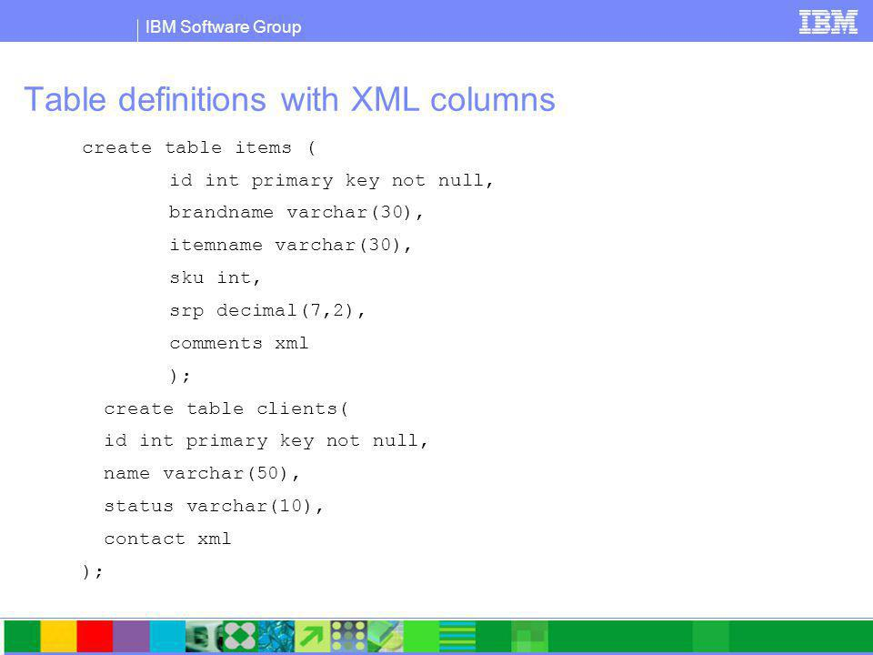 IBM Software Group Insert & Import of XML data INSERT INTO clients VALUES (77, John Smith , Gold , 111 Main St.,Dallas, TX, 00112 ) ; IMPORT from C:\DB2workshop\Quicklabs\quicklab14a\clients.del of del xml from C:\DB2workshop\Quicklabs\quicklab14a INSERT INTO CLIENTS (ID, NAME, STATUS, CONTACT); IMPORT from C:\DB2workshop\Quicklabs\quicklab14a\items.del of del xml from C:\DB2workshop\Quicklabs\quicklab14a INSERT INTO ITEMS (ID, BRANDNAME, ITEMNAME, SKU, SRP, COMMENTS);
