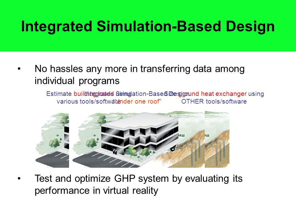Integrated Simulation-Based Design No hassles any more in transferring data among individual programs Test and optimize GHP system by evaluating its performance in virtual reality Estimate building loads using various tools/software Size ground heat exchanger using OTHER tools/software Integrated Simulation-Based Design Under one roof