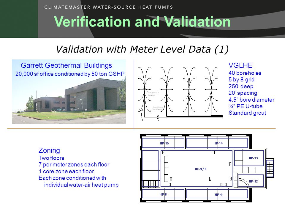 Validation with Meter Level Data (1) VGLHE 40 boreholes 5 by 8 grid 250' deep 20' spacing 4.5 bore diameter ¾ PE U-tube Standard grout Garrett Geothermal Buildings 20,000 sf office conditioned by 50 ton GSHP Verification and Validation Zoning Two floors 7 perimeter zones each floor 1 core zone each floor Each zone conditioned with individual water-air heat pump