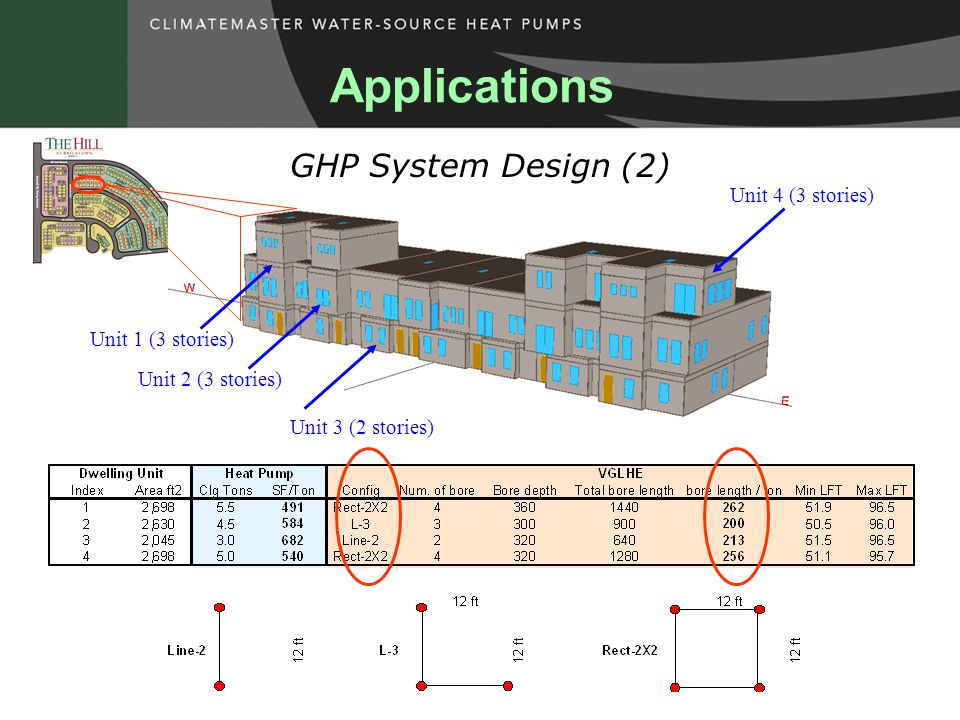 Applications GHP System Design (2) Unit 4 (3 stories) Unit 2 (3 stories) Unit 3 (2 stories) Unit 1 (3 stories)