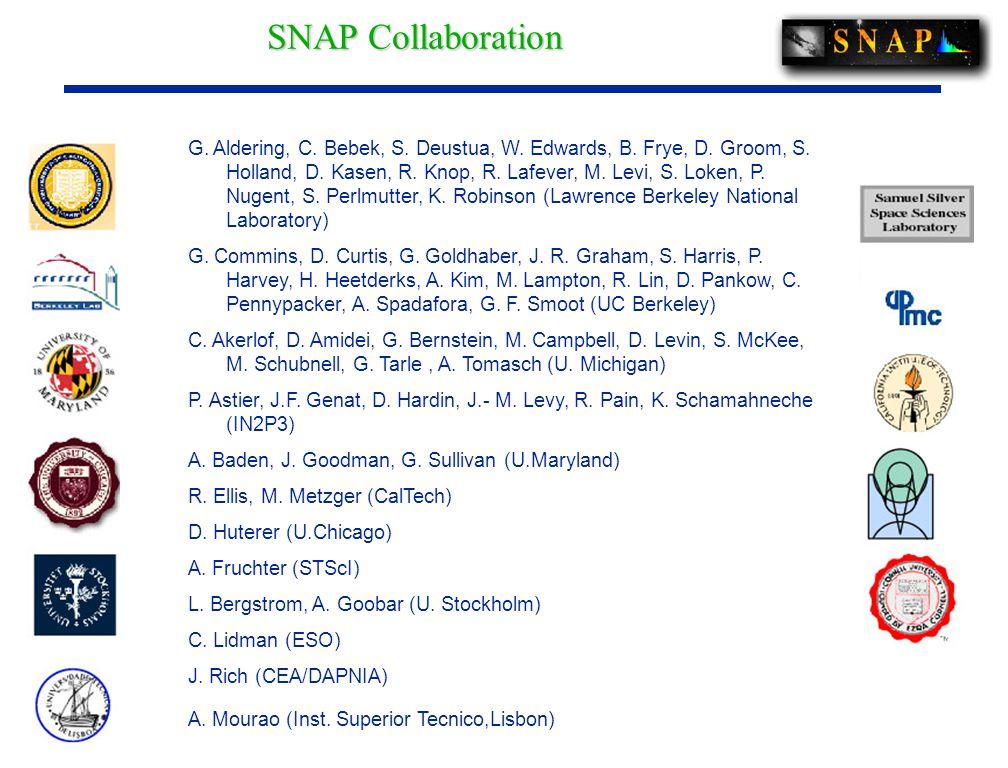 SNAP Collaboration G.Aldering, C. Bebek, S. Deustua, W.