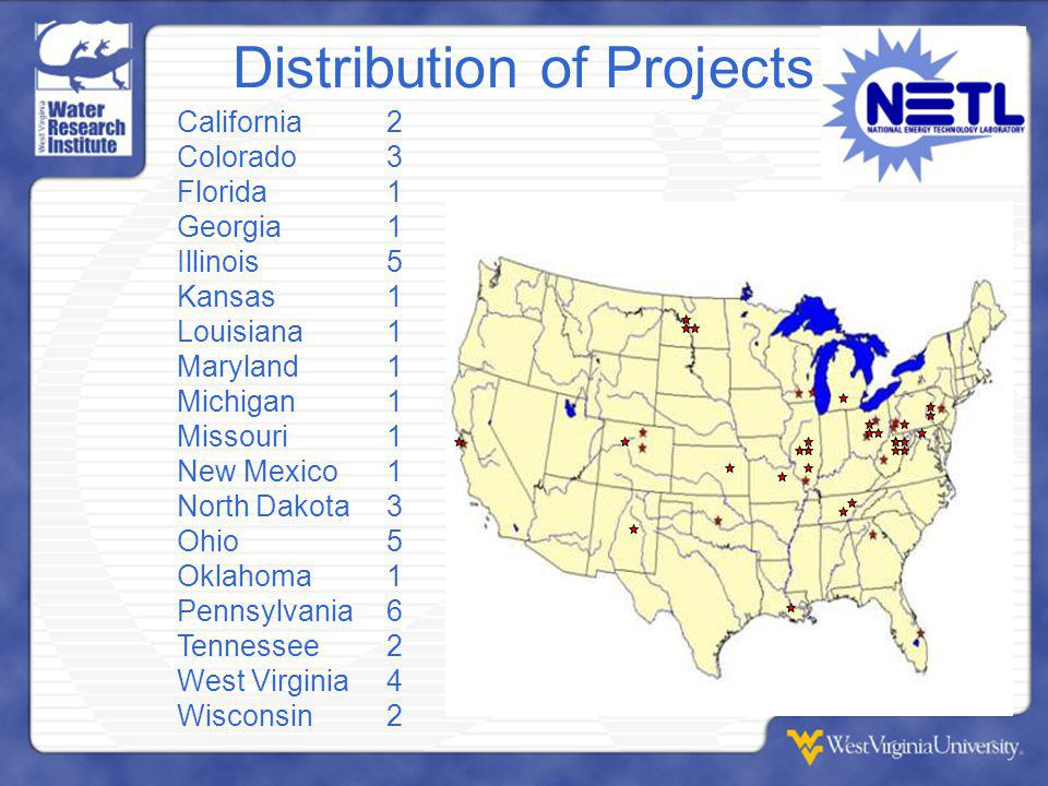 Distribution of Projects California2 Colorado3 Florida1 Georgia1 Illinois5 Kansas1 Louisiana1 Maryland1 Michigan1 Missouri1 New Mexico1 North Dakota3 Ohio5 Oklahoma1 Pennsylvania6 Tennessee2 West Virginia4 Wisconsin2