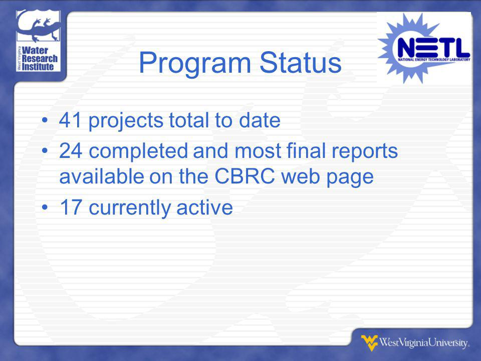 Program Status 41 projects total to date 24 completed and most final reports available on the CBRC web page 17 currently active
