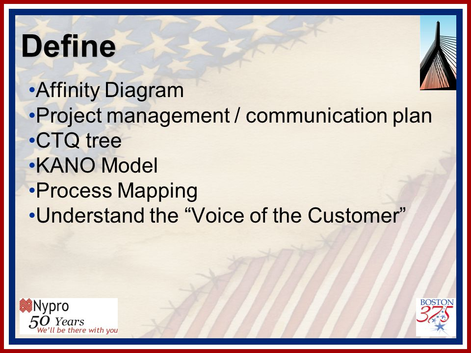 Define Affinity Diagram Project management / communication plan CTQ tree KANO Model Process Mapping Understand the Voice of the Customer