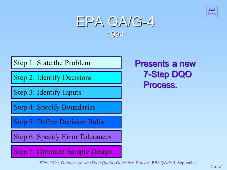 7 of 21 EPA QA/G-4 1994 Step 4: Specify Boundaries Step 2: Identify Decisions Step 3: Identify Inputs Step 1: State the Problem Step 5: Define Decision Rules Step 6: Specify Error Tolerances Step 7: Optimize Sample Design Presents a new 7-Step DQO Process.
