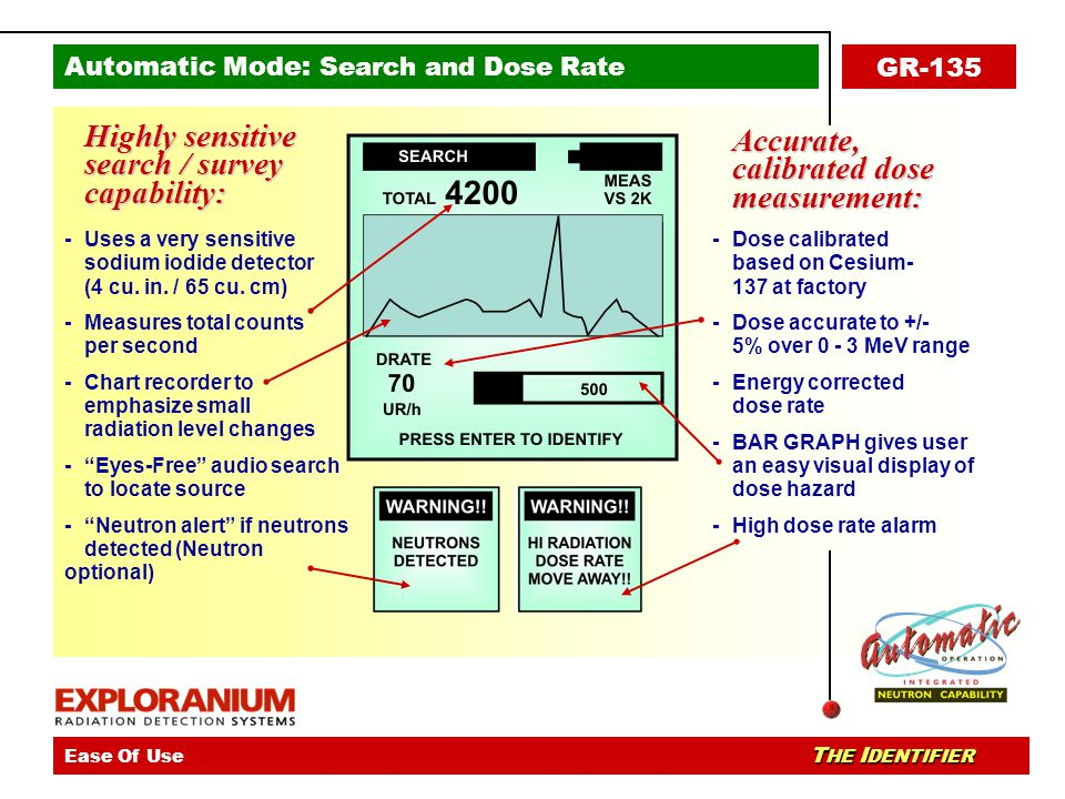 Automatic Mode: Search and Dose Rate The IDENTIFIER - Ease Of UseThe IDENTIFIER - Key Applications T HE I DENTIFIER Ease Of Use T HE I DENTIFIER GR-135 - Uses a very sensitive sodium iodide detector (4 cu.
