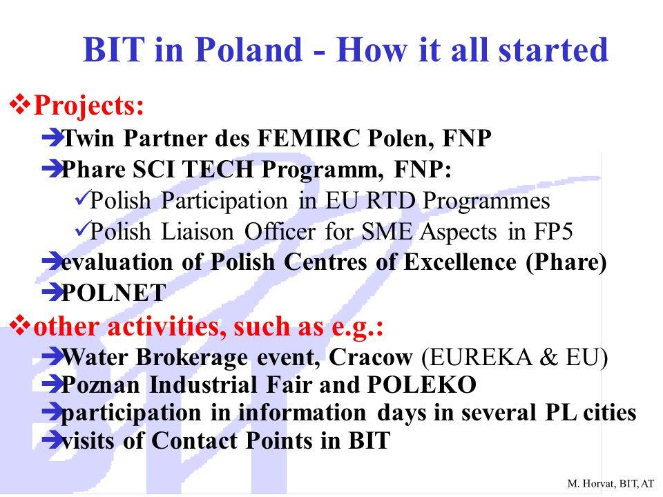 M. Horvat, BIT, AT BIT in Poland - How it all started  Projects:  Twin Partner des FEMIRC Polen, FNP  Phare SCI TECH Programm, FNP: Polish Particip