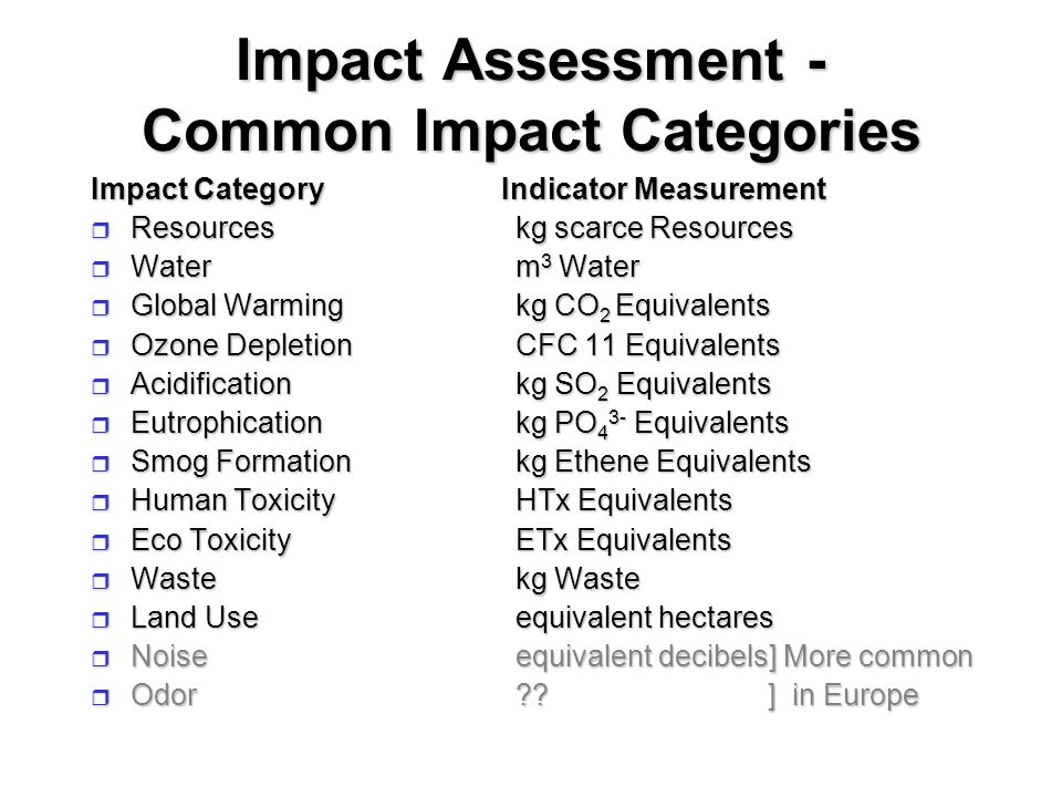 Impact Assessment - Common Impact Categories Impact Category Indicator Measurement r Resources kg scarce Resources r Waterm 3 Water r Global Warmingkg CO 2 Equivalents r Ozone DepletionCFC 11 Equivalents r Acidificationkg SO 2 Equivalents r Eutrophication kg PO 4 3- Equivalents r Smog Formationkg Ethene Equivalents r Human ToxicityHTx Equivalents r Eco ToxicityETx Equivalents r Wastekg Waste r Land Useequivalent hectares r Noiseequivalent decibels] More common r Odor .