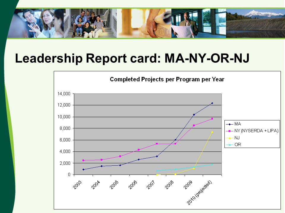 Leadership Report card: MA-NY-OR-NJ
