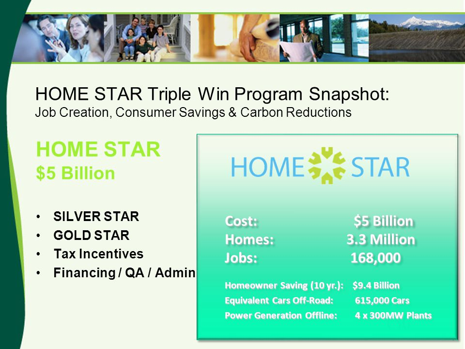 HOME STAR Triple Win Program Snapshot: Job Creation, Consumer Savings & Carbon Reductions HOME STAR $5 Billion SILVER STAR GOLD STAR Tax Incentives Fi