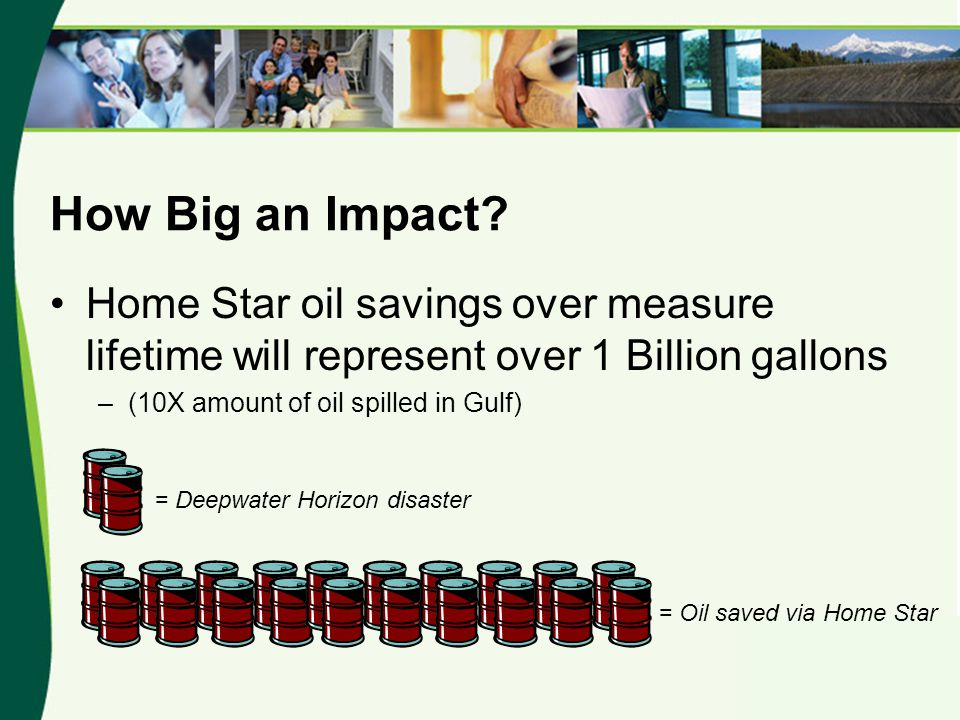 How Big an Impact? Home Star oil savings over measure lifetime will represent over 1 Billion gallons –(10X amount of oil spilled in Gulf) = Deepwater