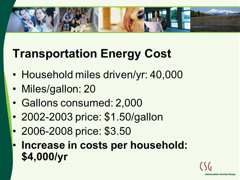 Transportation Energy Cost Household miles driven/yr: 40,000 Miles/gallon: 20 Gallons consumed: 2,000 2002-2003 price: $1.50/gallon 2006-2008 price: $