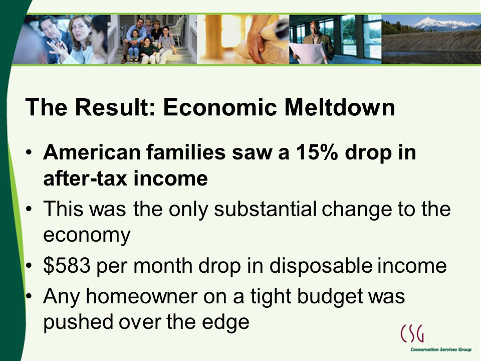 The Result: Economic Meltdown American families saw a 15% drop in after-tax income This was the only substantial change to the economy $583 per month