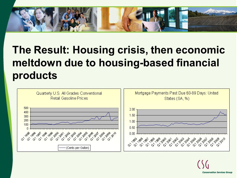 The Result: Housing crisis, then economic meltdown due to housing-based financial products