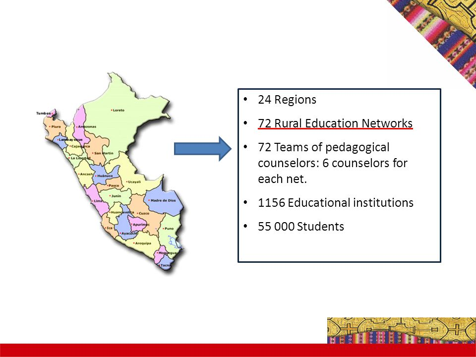 24 Regions 72 Rural Education Networks 72 Teams of pedagogical counselors: 6 counselors for each net.